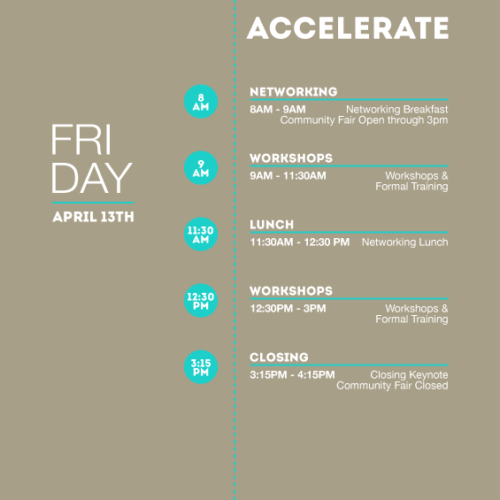 ACT-W Schedule Day 4: Accelerate